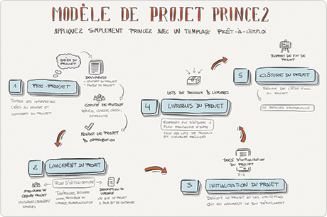 prince2_small_fr-1.png